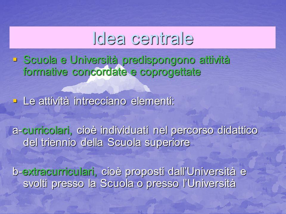 Idea centrale Scuola e Università predispongono attività formative concordate e coprogettate Scuola e Università predispongono attività formative conc