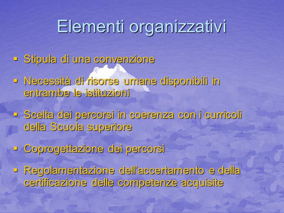Elementi organizzativi Stipula di una convenzione Stipula di una convenzione Necessità di risorse umane disponibili in entrambe le istituzioni Necessi