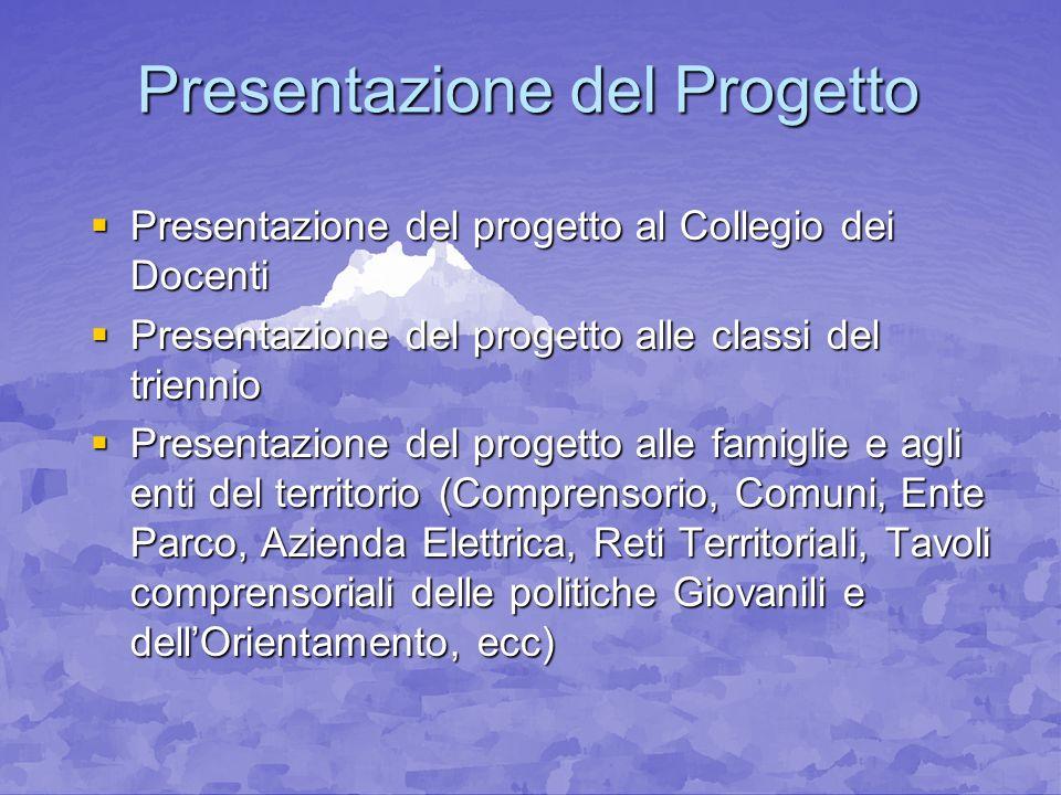 Presentazione del Progetto Presentazione del progetto al Collegio dei Docenti Presentazione del progetto al Collegio dei Docenti Presentazione del pro
