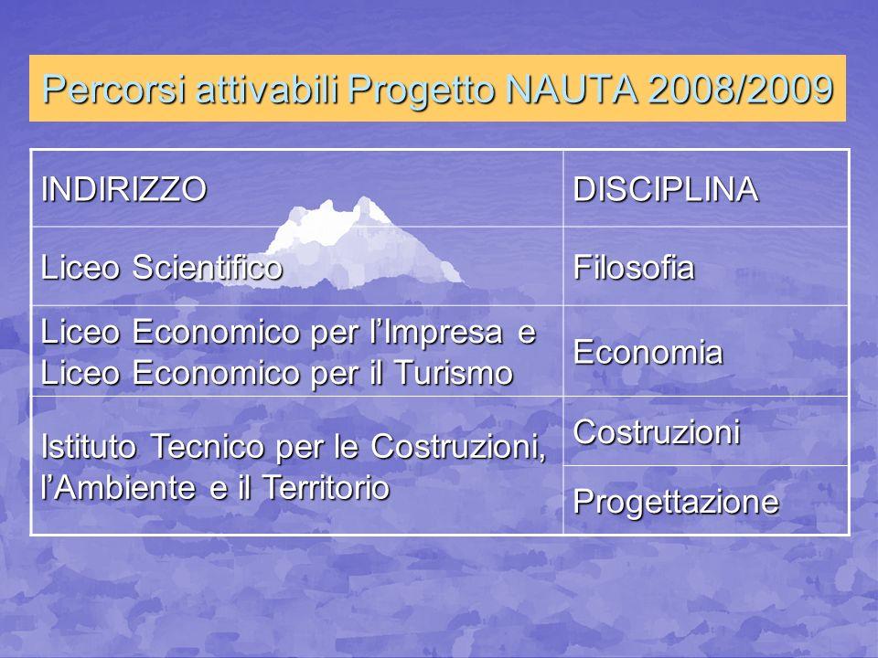 Percorsi attivabili Progetto NAUTA 2008/2009 INDIRIZZODISCIPLINA Liceo Scientifico Filosofia Liceo Economico per lImpresa e Liceo Economico per il Tur