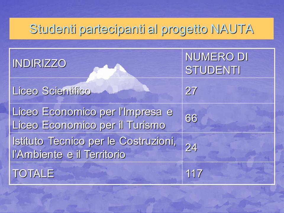 Studenti partecipanti al progetto NAUTA INDIRIZZO NUMERO DI STUDENTI Liceo Scientifico 27 Liceo Economico per lImpresa e Liceo Economico per il Turism
