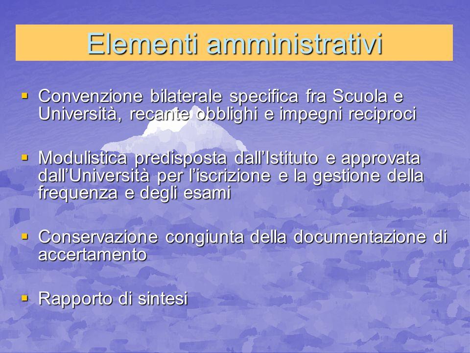 Elementi amministrativi Convenzione bilaterale specifica fra Scuola e Università, recante obblighi e impegni reciproci Convenzione bilaterale specific