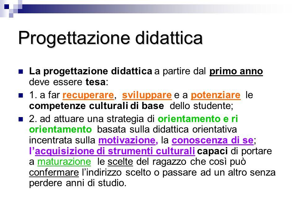 Progettazione didattica La progettazione didattica a partire dal primo anno deve essere tesa: 1.