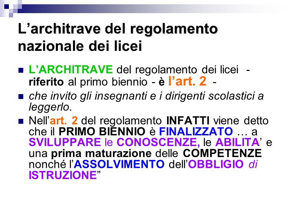 architraveregolamento Larchitrave del regolamento nazionale dei licei LARCHITRAVE del regolamento dei licei - riferito al primo biennio - è lart.