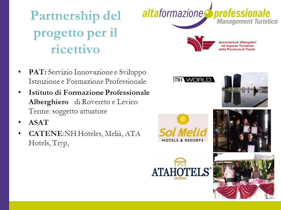 Partnership del progetto per il ricettivo PAT: Servizio Innovazione e Sviluppo Istruzione e Formazione Professionale Istituto di Formazione Profession