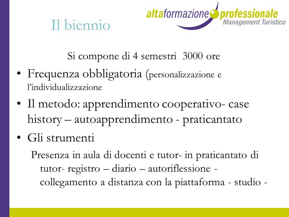 Il biennio Si compone di 4 semestri 3000 ore Frequenza obbligatoria ( personalizzazione e lindividualizzazione Il metodo: apprendimento cooperativo- c