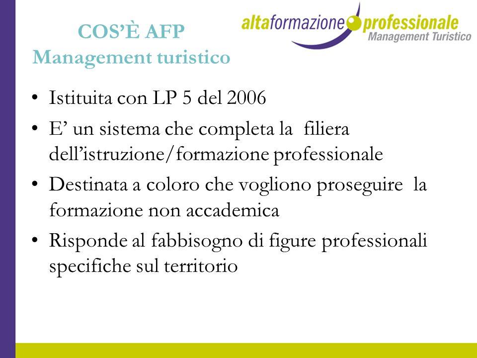 COSÈ AFP Management turistico Istituita con LP 5 del 2006 E un sistema che completa la filiera dellistruzione/formazione professionale Destinata a col