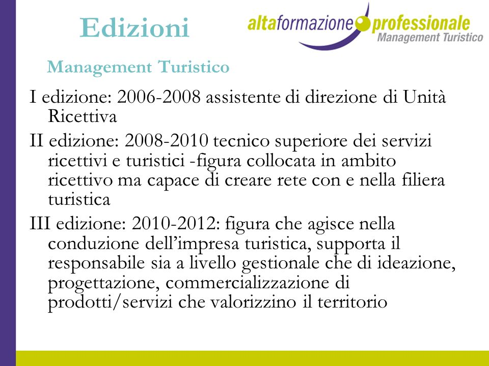 Edizioni Management Turistico I edizione: 2006-2008 assistente di direzione di Unità Ricettiva II edizione: 2008-2010 tecnico superiore dei servizi ri