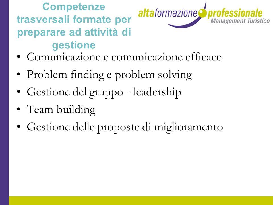 Competenze trasversali formate per preparare ad attività di gestione Comunicazione e comunicazione efficace Problem finding e problem solving Gestione