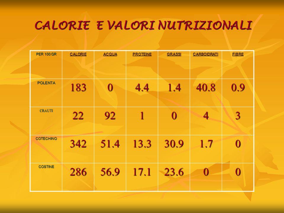 CALORIE E VALORI NUTRIZIONALI PER 100 GR CALORIEACQUAPROTEINEGRASSICARBOIDRATIFIBRE POLENTA18304.41.440.80.9 CRAUTI22921043 COTECHINO34251.413.330.91.