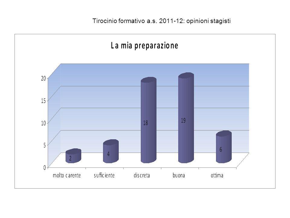 Tirocinio formativo a.s. 2011-12: opinioni stagisti