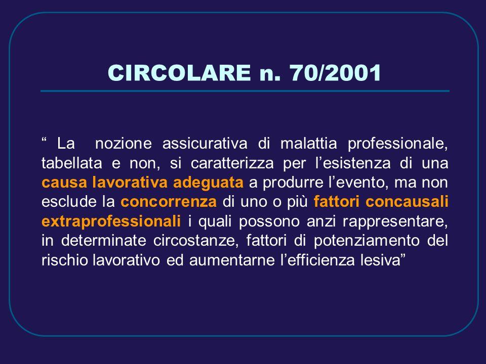 CIRCOLARE n. 70/2001 La nozione assicurativa di malattia professionale, tabellata e non, si caratterizza per lesistenza di una causa lavorativa adegua