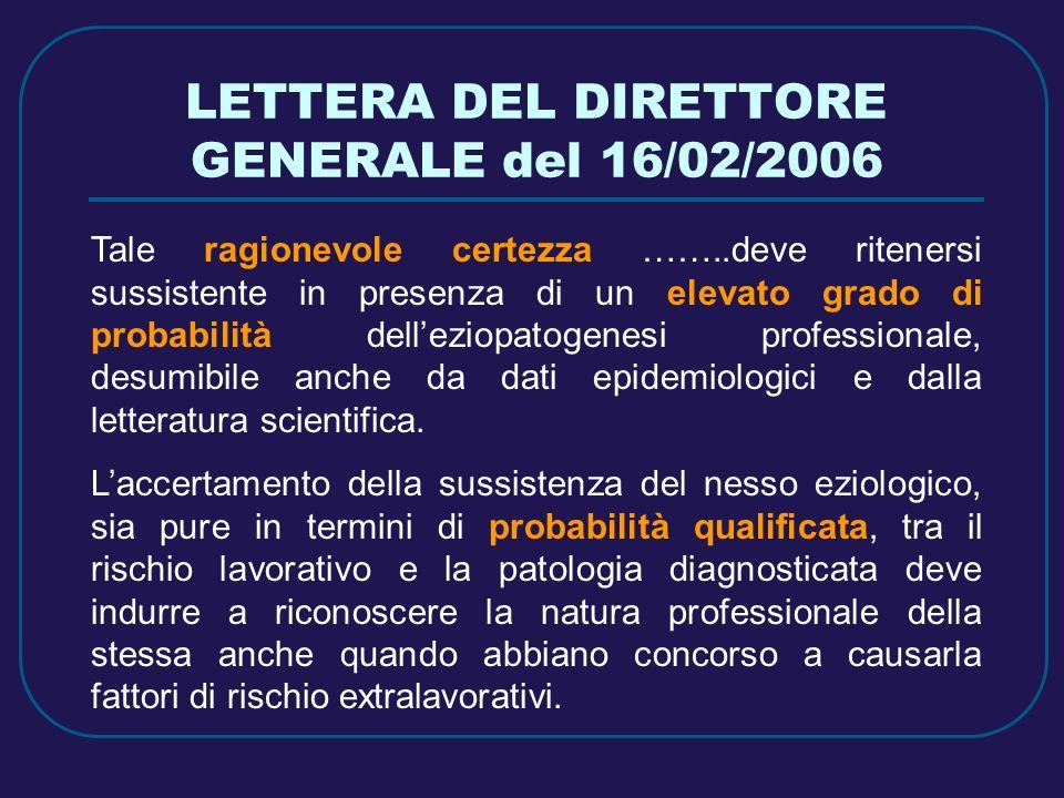 LETTERA DEL DIRETTORE GENERALE del 16/02/2006 Tale ragionevole certezza ……..deve ritenersi sussistente in presenza di un elevato grado di probabilità