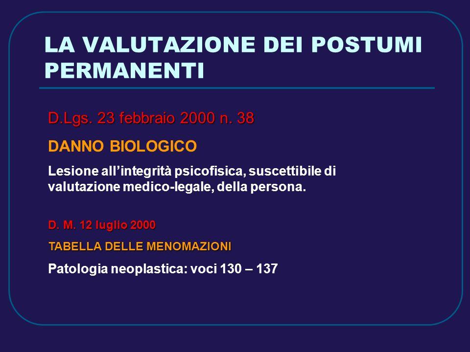 LA VALUTAZIONE DEI POSTUMI PERMANENTI D.Lgs. 23 febbraio 2000 n. 38 DANNO BIOLOGICO Lesione allintegrità psicofisica, suscettibile di valutazione medi