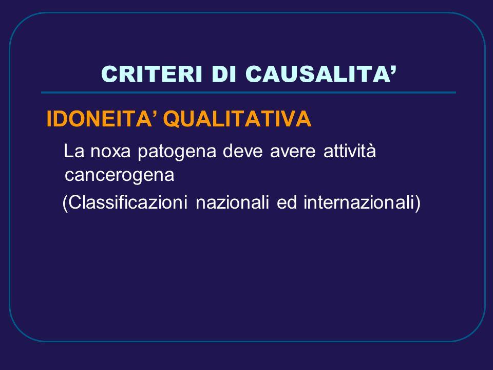 CRITERI DI CAUSALITA IDONEITA QUALITATIVA La noxa patogena deve avere attività cancerogena (Classificazioni nazionali ed internazionali)