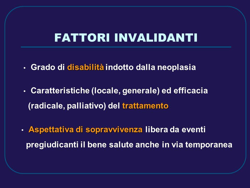FATTORI INVALIDANTI Caratteristiche (locale, generale) ed efficacia trattamento (radicale, palliativo) del trattamento Aspettativa di sopravvivenza As
