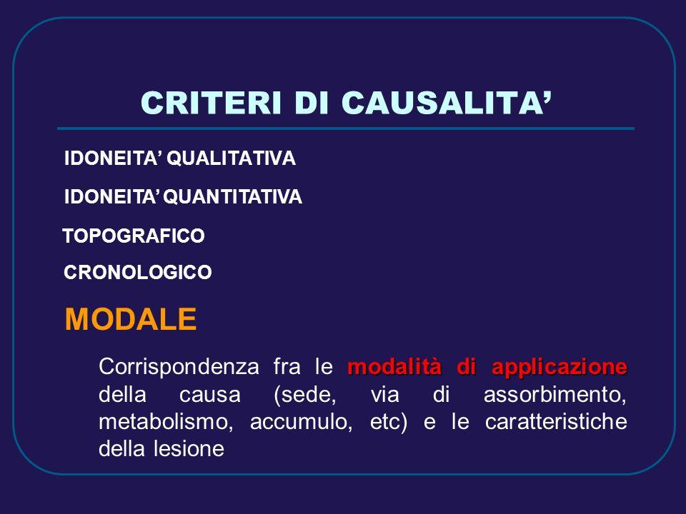 CRITERI DI CAUSALITA IDONEITA QUALITATIVA IDONEITA QUANTITATIVA TOPOGRAFICO CRONOLOGICO MODALE modalità di applicazione Corrispondenza fra le modalità