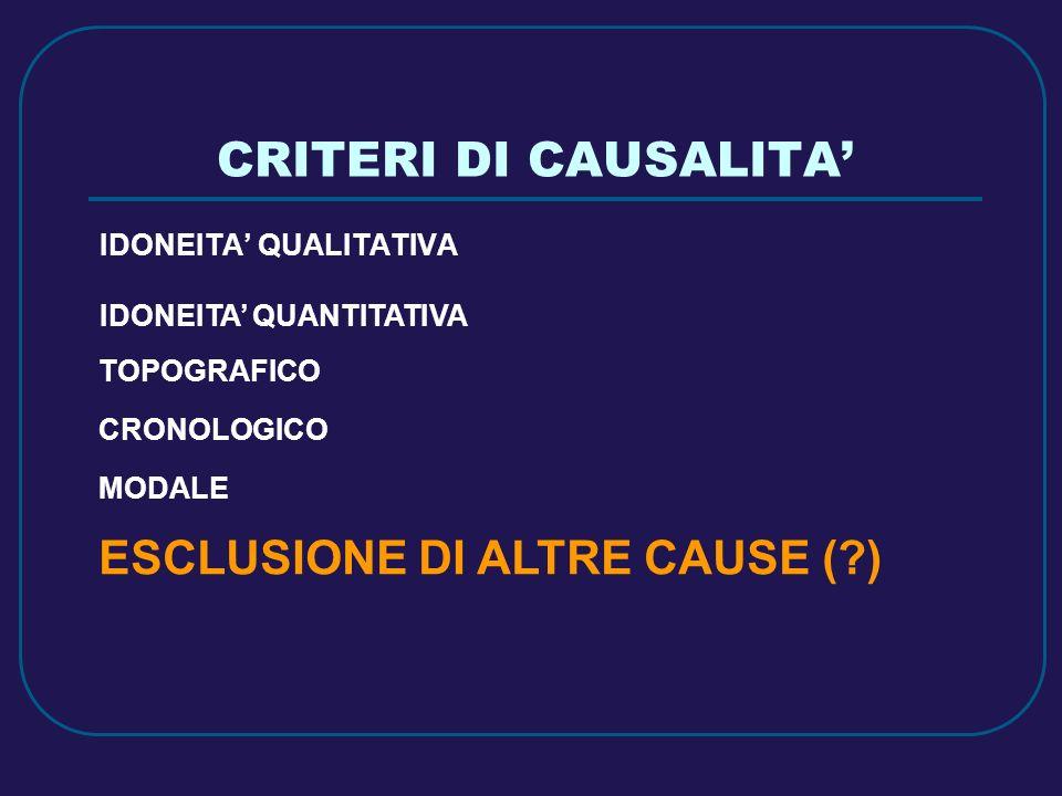 CRITERI DI CAUSALITA IDONEITA QUALITATIVA IDONEITA QUANTITATIVA TOPOGRAFICO CRONOLOGICO MODALE ESCLUSIONE DI ALTRE CAUSE (?)
