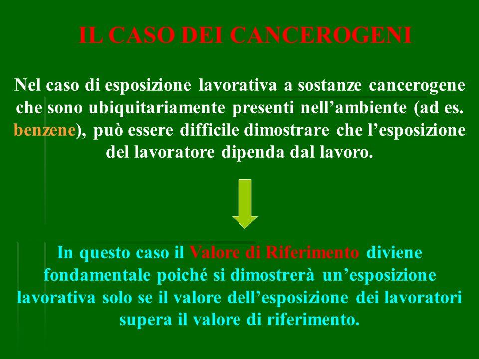 Nel caso di esposizione lavorativa a sostanze cancerogene che sono ubiquitariamente presenti nellambiente (ad es. benzene), può essere difficile dimos