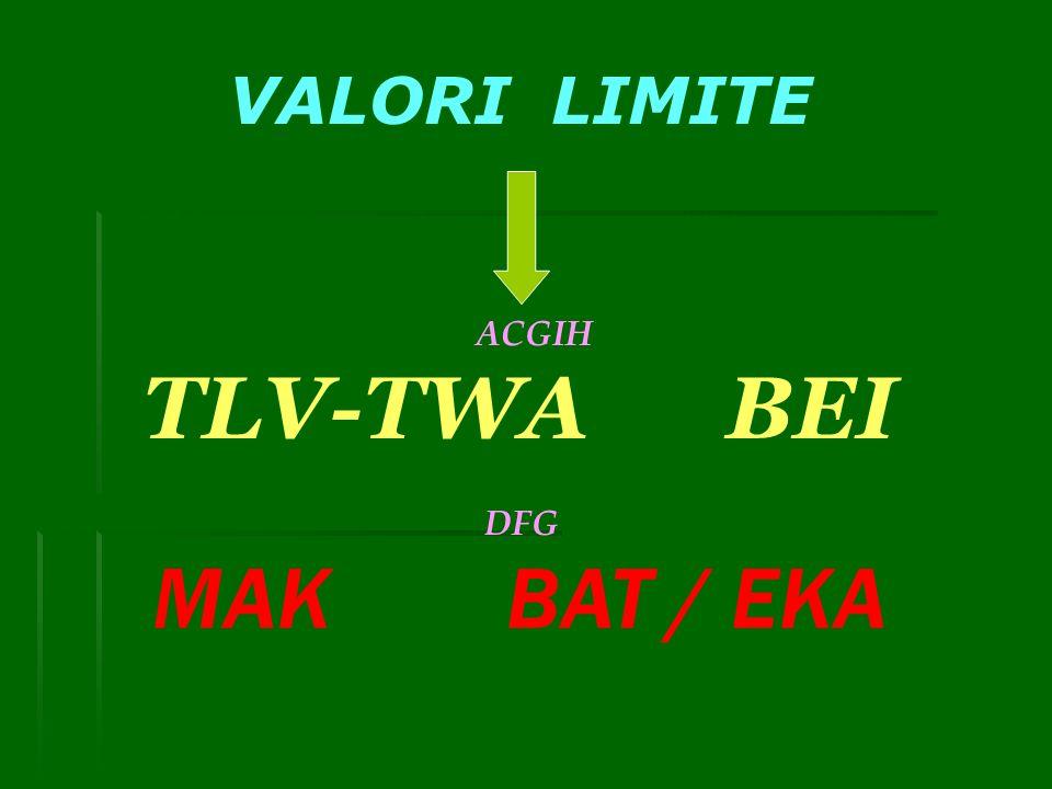 VALORI LIMITE ACGIH TLV-TWA BEI DFG MAK BAT / EKA