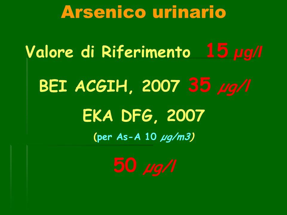 Valore di Riferimento 15 µg/l BEI ACGIH, 2007 35 µg/l EKA DFG, 2007 (per As-A 10 µg/m3) 50 µg/l Arsenico urinario