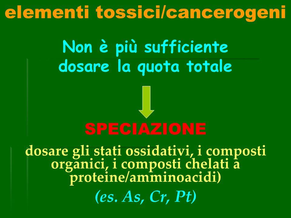 Non è più sufficiente dosare la quota totale SPECIAZIONE dosare gli stati ossidativi, i composti organici, i composti chelati a proteine/amminoacidi) (es.