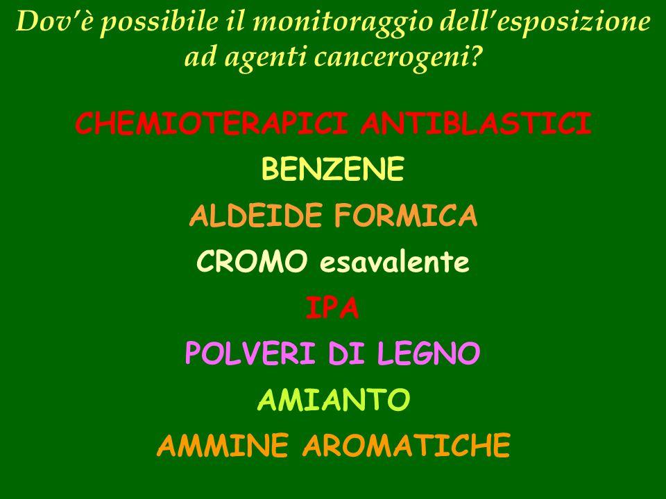 Dovè possibile il monitoraggio dellesposizione ad agenti cancerogeni? CHEMIOTERAPICI ANTIBLASTICI BENZENE ALDEIDE FORMICA CROMO esavalente IPA POLVERI