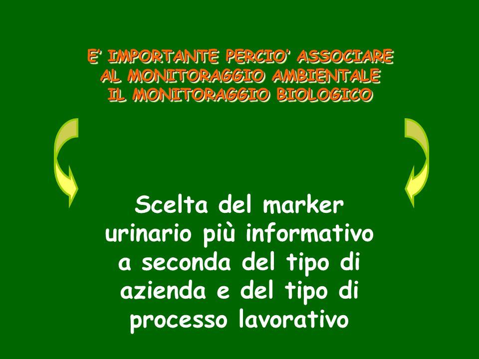 Scelta del marker urinario più informativo a seconda del tipo di azienda e del tipo di processo lavorativo E IMPORTANTE PERCIO ASSOCIARE AL MONITORAGGIO AMBIENTALE IL MONITORAGGIO BIOLOGICO