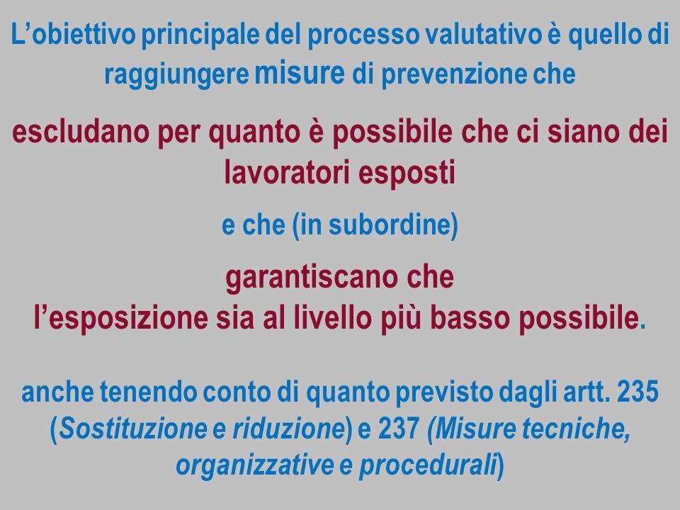 Lobiettivo principale del processo valutativo è quello di raggiungere misure di prevenzione che escludano per quanto è possibile che ci siano dei lavo
