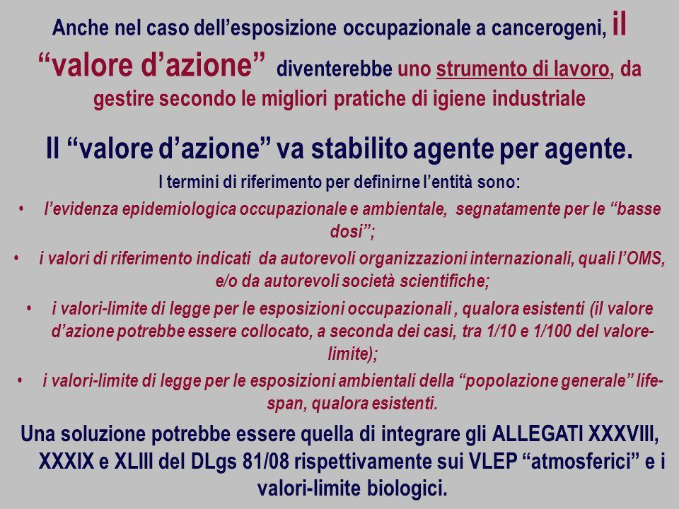 Anche nel caso dellesposizione occupazionale a cancerogeni, il valore dazione diventerebbe uno strumento di lavoro, da gestire secondo le migliori pra