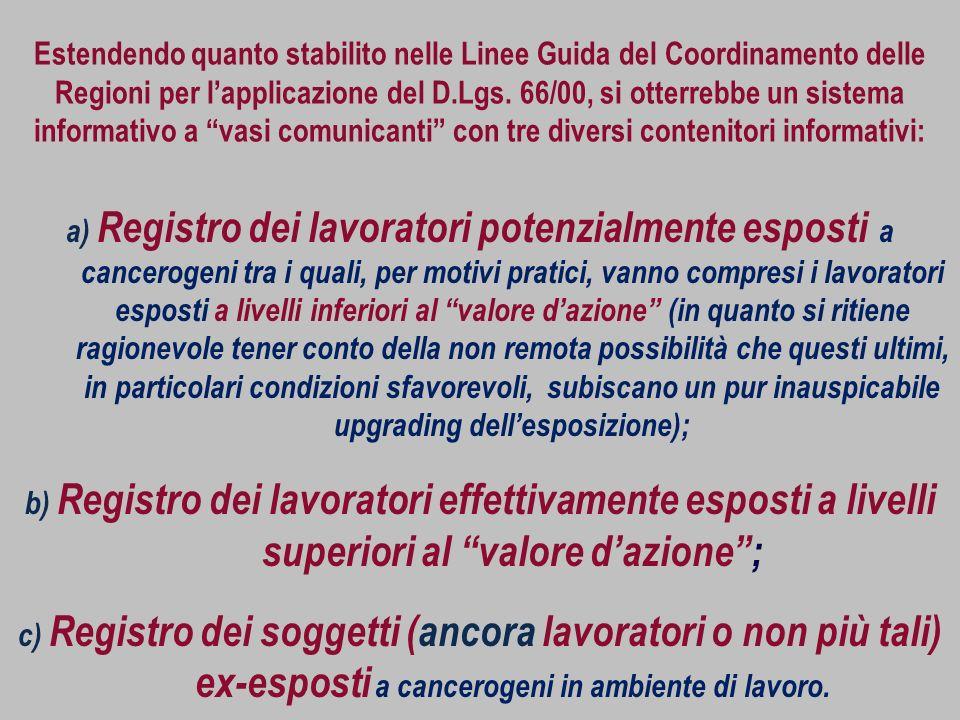 Estendendo quanto stabilito nelle Linee Guida del Coordinamento delle Regioni per lapplicazione del D.Lgs. 66/00, si otterrebbe un sistema informativo