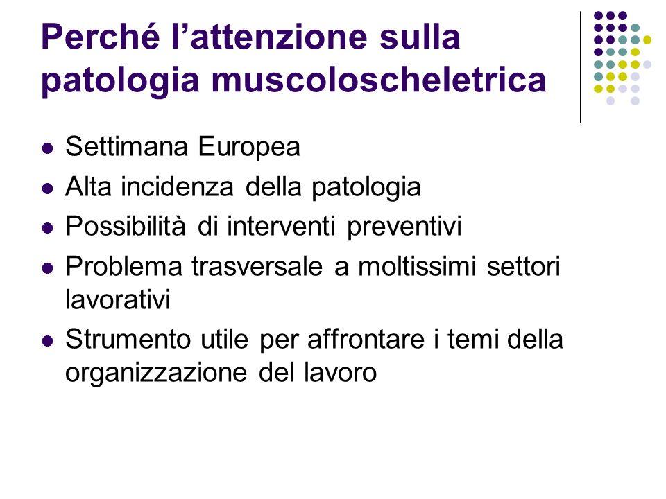 Perché lattenzione sulla patologia muscoloscheletrica Settimana Europea Alta incidenza della patologia Possibilità di interventi preventivi Problema trasversale a moltissimi settori lavorativi Strumento utile per affrontare i temi della organizzazione del lavoro