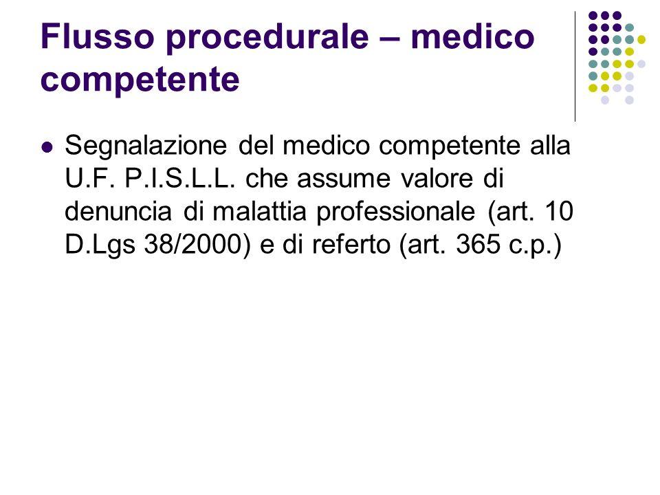Flusso procedurale – medico competente Segnalazione del medico competente alla U.F.