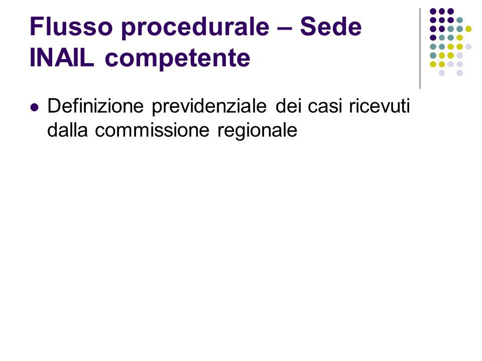 Flusso procedurale – Sede INAIL competente Definizione previdenziale dei casi ricevuti dalla commissione regionale