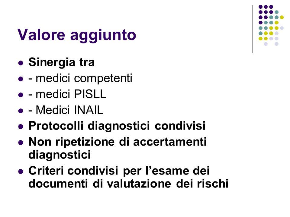 Valore aggiunto Sinergia tra - medici competenti - medici PISLL - Medici INAIL Protocolli diagnostici condivisi Non ripetizione di accertamenti diagnostici Criteri condivisi per lesame dei documenti di valutazione dei rischi