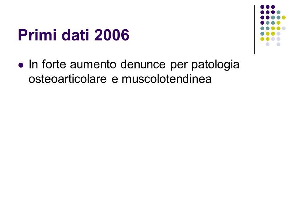 Primi dati 2006 In forte aumento denunce per patologia osteoarticolare e muscolotendinea