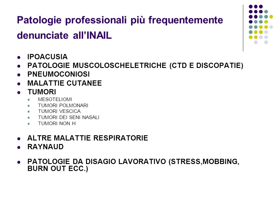 Patologie professionali più frequentemente denunciate allINAIL IPOACUSIA PATOLOGIE MUSCOLOSCHELETRICHE (CTD E DISCOPATIE) PNEUMOCONIOSI MALATTIE CUTAN