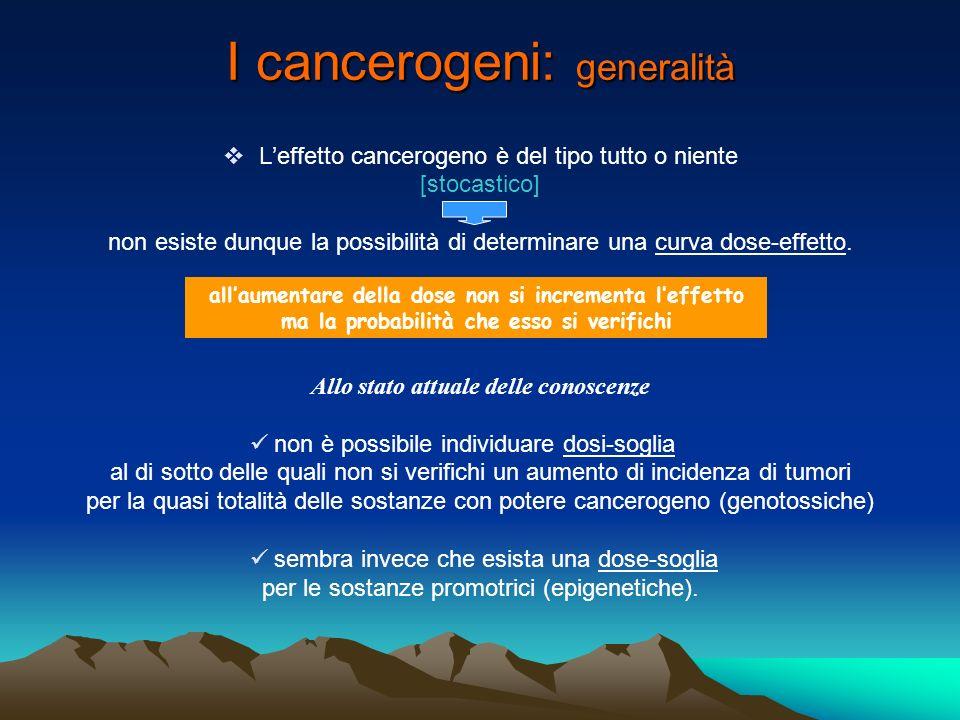 Organi bersaglio dei cancerogeni Cancerogeni diretti: agiscono prevalentemente su cute e polmone Cancerogeni indiretti: possono agire a livello delle vie dingresso nelle sedi di metabolismo nelle sedi di accumulo o di eliminazione di sostanze attive