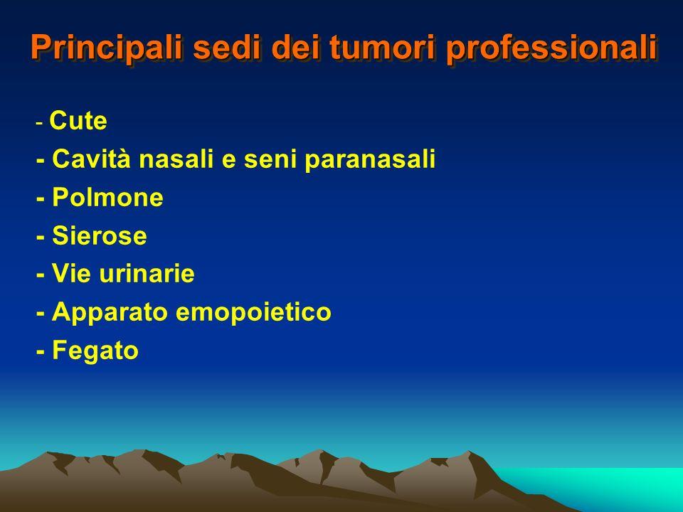 Principali settori industriali Estrazione (in Italia Balangero - crisotilo) Cemento-amianto ( in Italia Eternit Casale Monferrato - spec.