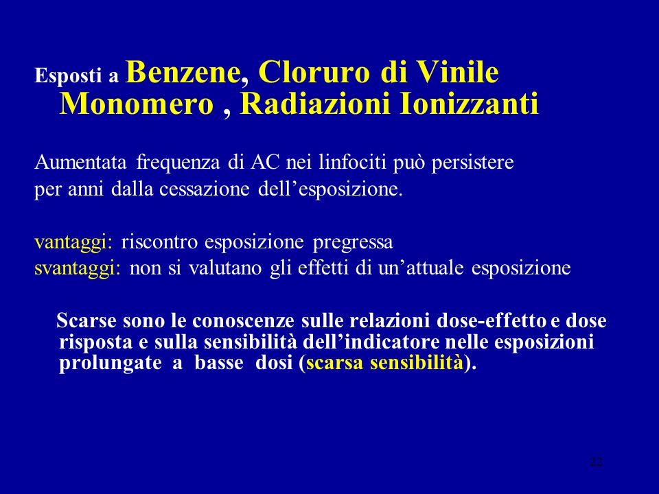 22 Esposti a Benzene, Cloruro di Vinile Monomero, Radiazioni Ionizzanti Aumentata frequenza di AC nei linfociti può persistere per anni dalla cessazio