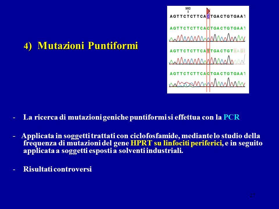 27 4 ) Mutazioni Puntiformi -La ricerca di mutazioni geniche puntiformi si effettua con la PCR - Applicata in soggetti trattati con ciclofosfamide, me