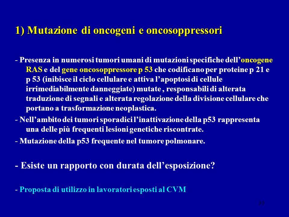 30 1) Mutazione di oncogeni e oncosoppressori - Presenza in numerosi tumori umani di mutazioni specifiche delloncogene RAS e del gene oncosoppressore