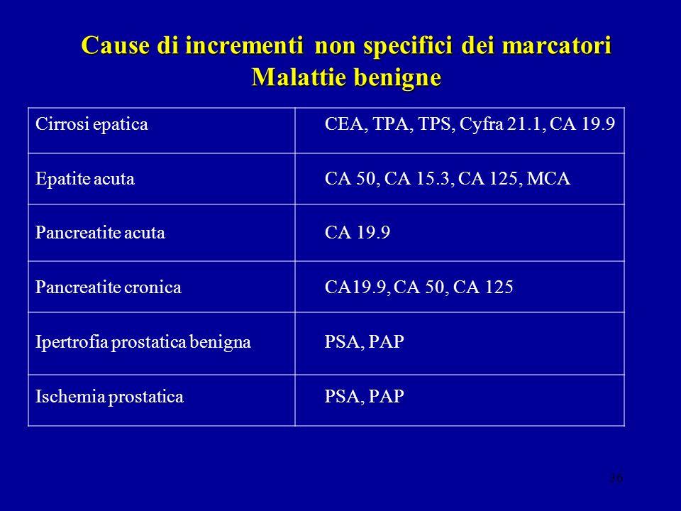 36 Cause di incrementi non specifici dei marcatori Malattie benigne Cirrosi epatica Epatite acuta Pancreatite acuta Pancreatite cronica Ipertrofia pro
