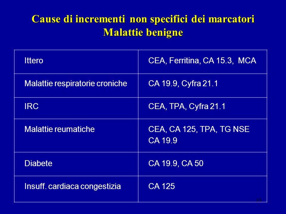 38 Cause di incrementi non specifici dei marcatori Malattie benigne Ittero Malattie respiratorie croniche IRC Malattie reumatiche Diabete Insuff. card