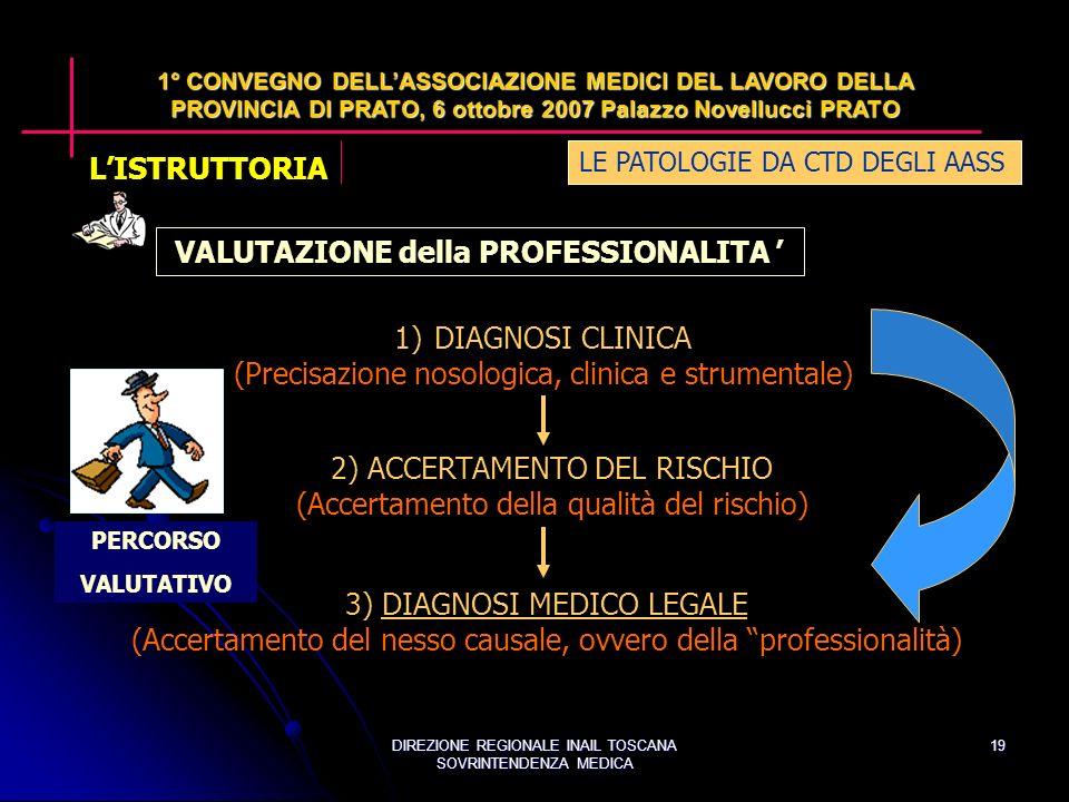 DIREZIONE REGIONALE INAIL TOSCANA SOVRINTENDENZA MEDICA 19 PERCORSO VALUTATIVO 1)DIAGNOSI CLINICA (Precisazione nosologica, clinica e strumentale) 2) ACCERTAMENTO DEL RISCHIO (Accertamento della qualità del rischio) 3) DIAGNOSI MEDICO LEGALE (Accertamento del nesso causale, ovvero della professionalità) LE PATOLOGIE DA CTD DEGLI AASS 1° CONVEGNO DELLASSOCIAZIONE MEDICI DEL LAVORO DELLA PROVINCIA DI PRATO, 6 ottobre 2007 Palazzo Novellucci PRATO VALUTAZIONE della PROFESSIONALITA LISTRUTTORIA