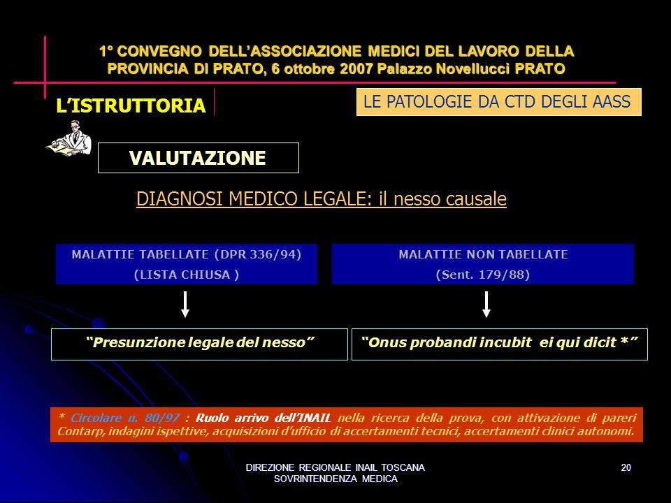 DIREZIONE REGIONALE INAIL TOSCANA SOVRINTENDENZA MEDICA 20 MALATTIE TABELLATE (DPR 336/94) (LISTA CHIUSA ) MALATTIE NON TABELLATE (Sent.