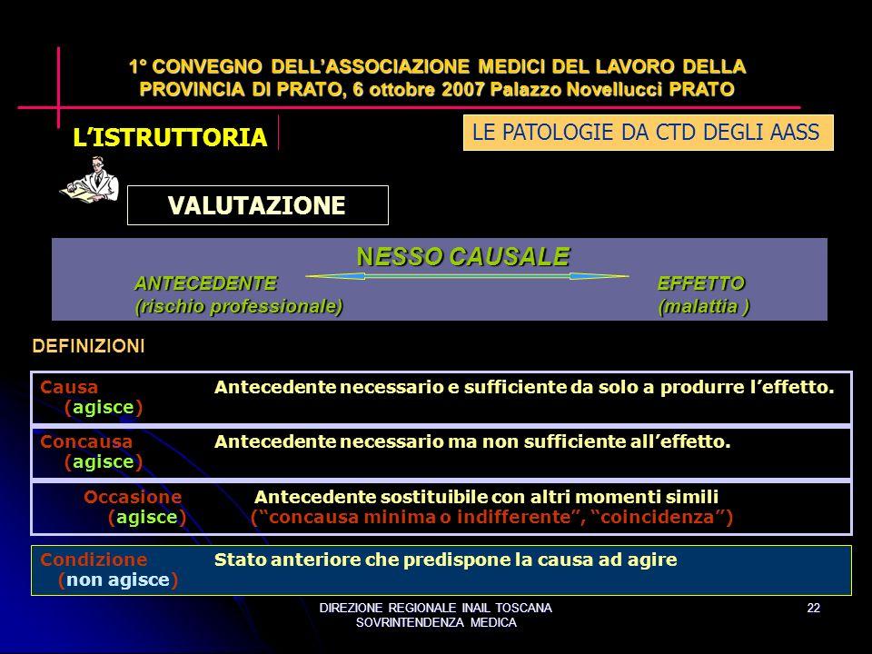 DIREZIONE REGIONALE INAIL TOSCANA SOVRINTENDENZA MEDICA 22 LE PATOLOGIE DA CTD DEGLI AASS 1° CONVEGNO DELLASSOCIAZIONE MEDICI DEL LAVORO DELLA PROVINCIA DI PRATO, 6 ottobre 2007 Palazzo Novellucci PRATO VALUTAZIONE NESSO CAUSALE ANTECEDENTE EFFETTO (rischio professionale) (malattia ) NESSO CAUSALE ANTECEDENTE EFFETTO (rischio professionale) (malattia ) Causa Antecedente necessario e sufficiente da solo a produrre leffetto.