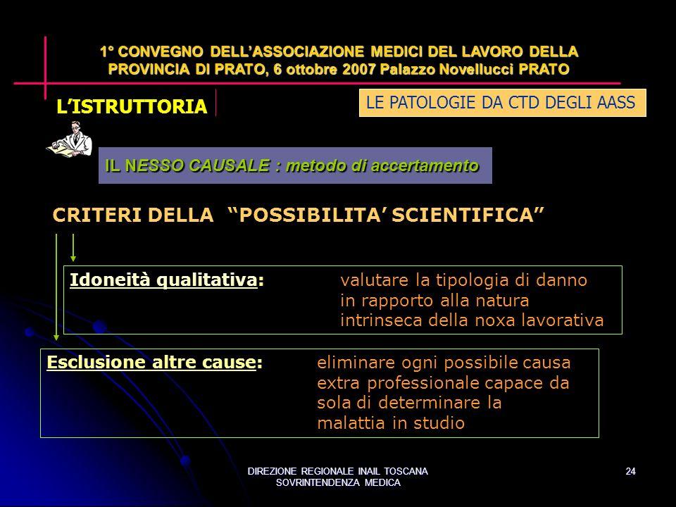 DIREZIONE REGIONALE INAIL TOSCANA SOVRINTENDENZA MEDICA 24 LE PATOLOGIE DA CTD DEGLI AASS 1° CONVEGNO DELLASSOCIAZIONE MEDICI DEL LAVORO DELLA PROVINCIA DI PRATO, 6 ottobre 2007 Palazzo Novellucci PRATO CRITERI DELLA POSSIBILITA SCIENTIFICA Idoneità qualitativaIdoneità qualitativa:valutare la tipologia di danno in rapporto alla natura intrinseca della noxa lavorativa Esclusione altre cause:eliminare ogni possibile causa extra professionale capace da sola di determinare la malattia in studio IL NESSO CAUSALE : metodo di accertamento LISTRUTTORIA