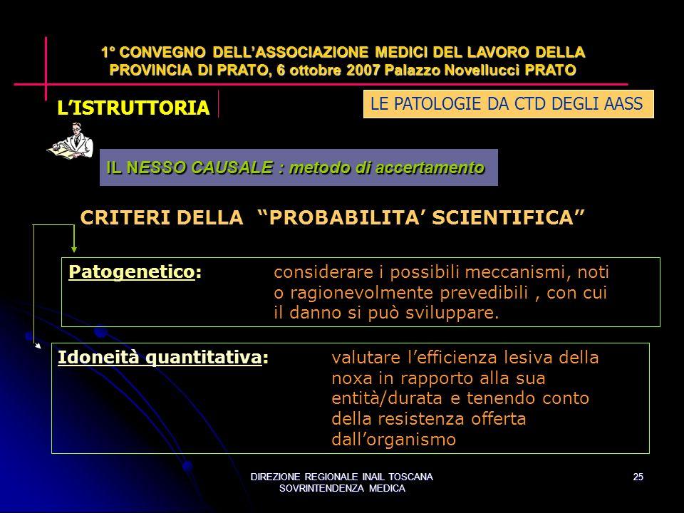 DIREZIONE REGIONALE INAIL TOSCANA SOVRINTENDENZA MEDICA 25 LE PATOLOGIE DA CTD DEGLI AASS 1° CONVEGNO DELLASSOCIAZIONE MEDICI DEL LAVORO DELLA PROVINCIA DI PRATO, 6 ottobre 2007 Palazzo Novellucci PRATO CRITERI DELLA PROBABILITA SCIENTIFICA Idoneità quantitativaIdoneità quantitativa:valutare lefficienza lesiva della noxa in rapporto alla sua entità/durata e tenendo conto della resistenza offerta dallorganismo Patogenetico:considerare i possibili meccanismi, noti o ragionevolmente prevedibili, con cui il danno si può sviluppare.
