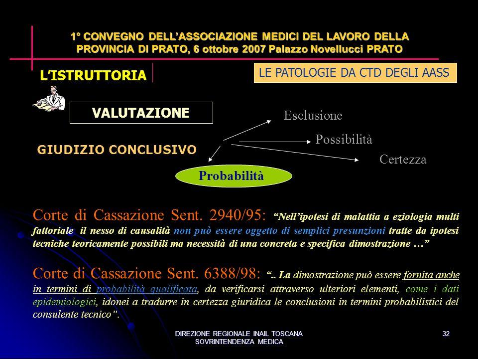 DIREZIONE REGIONALE INAIL TOSCANA SOVRINTENDENZA MEDICA 32 LE PATOLOGIE DA CTD DEGLI AASS 1° CONVEGNO DELLASSOCIAZIONE MEDICI DEL LAVORO DELLA PROVINCIA DI PRATO, 6 ottobre 2007 Palazzo Novellucci PRATO VALUTAZIONE GIUDIZIO CONCLUSIVO Esclusione Possibilità Certezza Corte di Cassazione Sent.